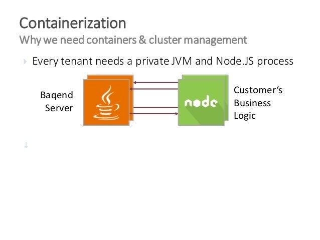 cannot strt node application aws elastic beanstalk