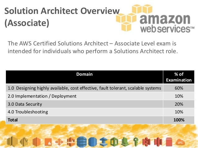 AWS Certification Paths And Tips for Getting Certified
