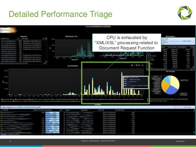 """16 COMPANY CONFIDENTIAL – DO NOT DISTRIBUTE #Dynatrace Detailed Performance Triage CPU is exhausted by """"XML/XSL"""" processin..."""