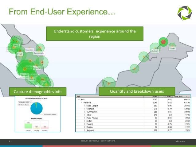 8 COMPANY CONFIDENTIAL – DO NOT DISTRIBUTE #Dynatrace From End-User Experience… Understand customers' experience around th...