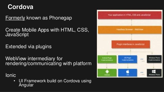 iOS 10 Link Preview API in WKWebView | WebKit