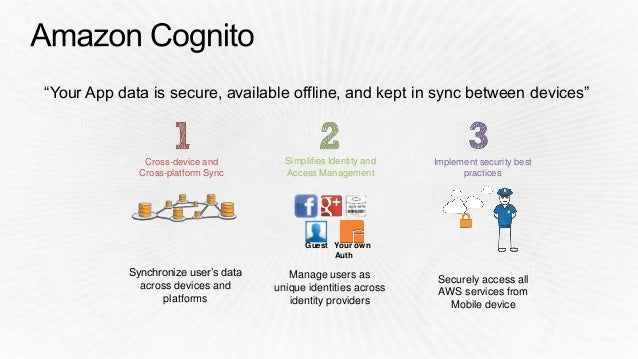 Sign up for AWS Account and login to AWS Management Console Download and integrate the Mobile SDK and store and sync user ...