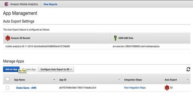 Kinesis AWS Mobile SDK S3 Integrated AWS Mobile SDK Optimized for native OS Multipart upload media Fault tolerant download...