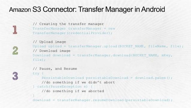 SNSCognito Cognito Cognito SNS Lambda Lambda Lambda Lambda Any Analytics S3/Redshift Kinesis DynamoDB Cognito KinesisLambd...