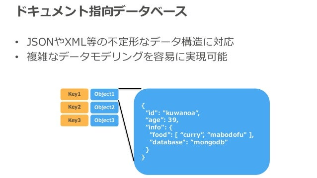 """ドキュメント指向データベース • JSONやXML等の不定形なデータ構造に対応 • 複雑なデータモデリングを容易に実現可能 Key1 Object1 Key2 Object2 Key3 Object3 { """"id"""": """"kuwanoa"""", """"a..."""