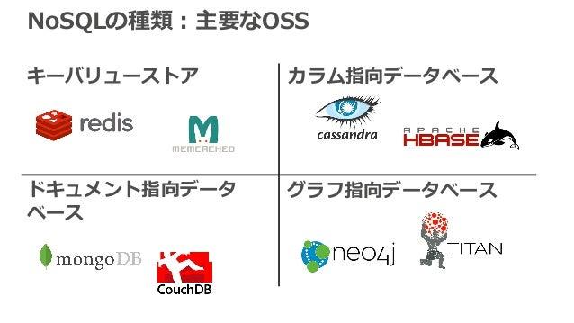 NoSQLの種類:主要なOSS キーバリューストア カラム指向データベース ドキュメント指向データ ベース グラフ指向データベース