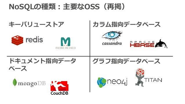 NoSQLの種類:主要なOSS(再掲) キーバリューストア カラム指向データベース ドキュメント指向データ ベース グラフ指向データベース