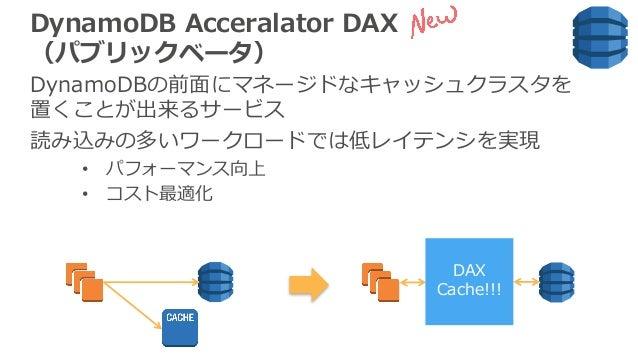DynamoDB Acceralator DAX (パブリックベータ) DynamoDBの前⾯にマネージドなキャッシュクラスタを 置くことが出来るサービス 読み込みの多いワークロードでは低レイテンシを実現 • パフォーマンス向上 • コスト最適...