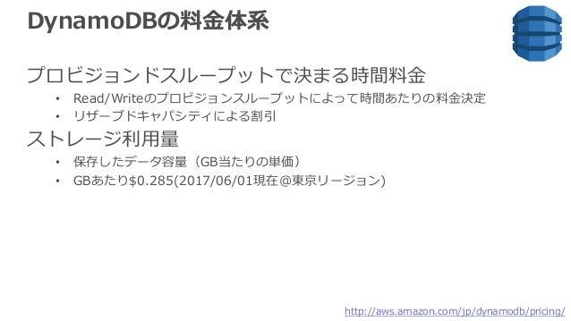 DynamoDBの料⾦体系 プロビジョンドスループットで決まる時間料⾦ • Read/Writeのプロビジョンスループットによって時間あたりの料⾦決定 • リザーブドキャパシティによる割引 ストレージ利⽤量 • 保存したデータ容量(GB当たりの...