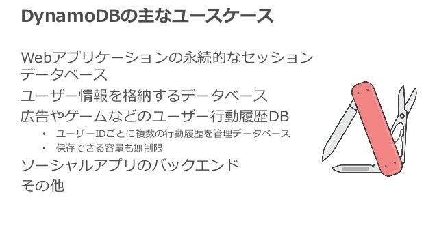DynamoDBの主なユースケース Webアプリケーションの永続的なセッション データベース ユーザー情報を格納するデータベース 広告やゲームなどのユーザー⾏動履歴DB • ユーザーIDごとに複数の⾏動履歴を管理データベース • 保存できる容量...