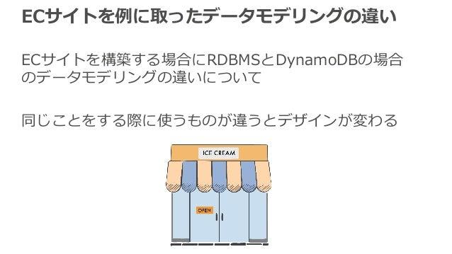 ECサイトを例に取ったデータモデリングの違い ECサイトを構築する場合にRDBMSとDynamoDBの場合 のデータモデリングの違いについて 同じことをする際に使うものが違うとデザインが変わる