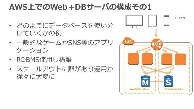 Availability Zone Availability Zone AWS上でのWeb+DBサーバの構成その1 • どのようにデータベースを使い分 けていくかの例 • ⼀般的なゲームやSNS等のアプリ ケーション • RDBMS使⽤し構築 ...
