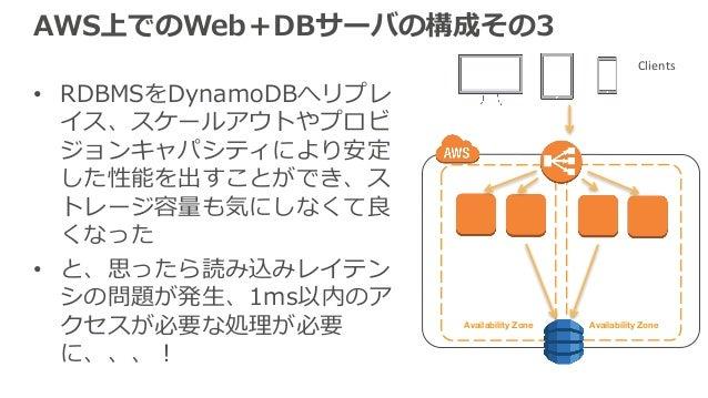 Availability Zone Availability Zone AWS上でのWeb+DBサーバの構成その3 • RDBMSをDynamoDBへリプレ イス、スケールアウトやプロビ ジョンキャパシティにより安定 した性能を出すことができ、...