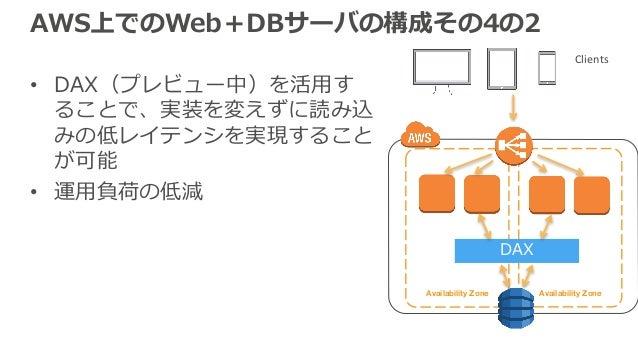 Availability Zone Availability Zone AWS上でのWeb+DBサーバの構成その4の2 • DAX(プレビュー中)を活⽤す ることで、実装を変えずに読み込 みの低レイテンシを実現すること が可能 • 運⽤負荷の低...