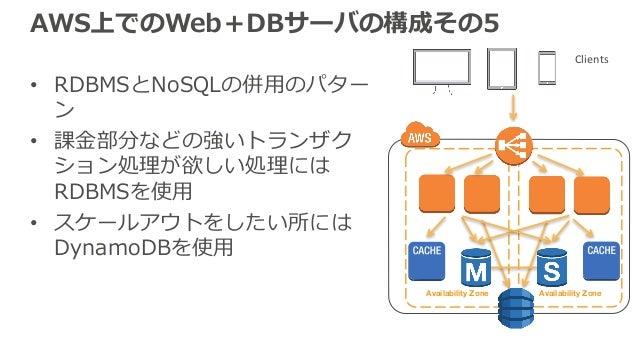 Availability Zone Availability Zone AWS上でのWeb+DBサーバの構成その5 • RDBMSとNoSQLの併⽤のパター ン • 課⾦部分などの強いトランザク ション処理が欲しい処理には RDBMSを使⽤ •...