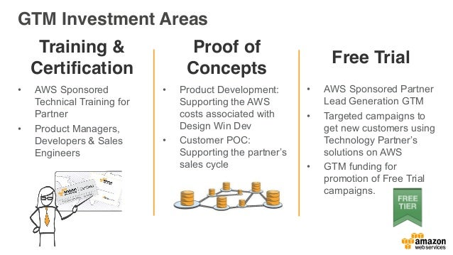 AWS Marketplace • Launched in April 2012 • Catalog of software • Channel to sell to AWS Customers • Easy product discovery...