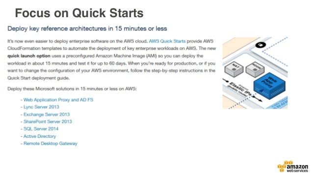 Focus on Quick Starts : examples Use cases Quick Starts Web Content Management Sharepoint Server 2013 E-commerce Magento B...