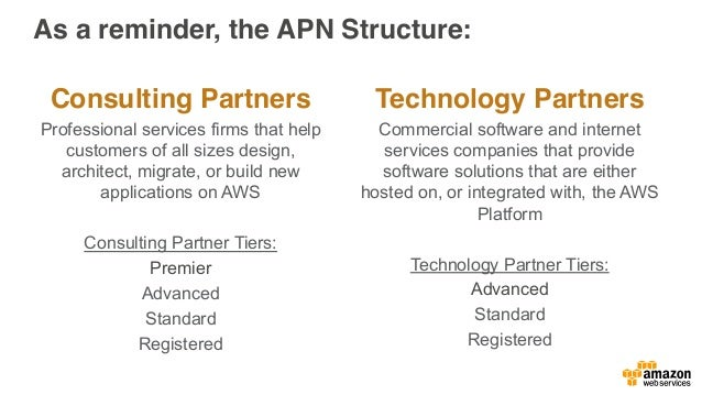 APN Benefits Registered Tier Premier Advanced Standard Registered Program Benefits Marketing Support: Access to the AWS Gr...