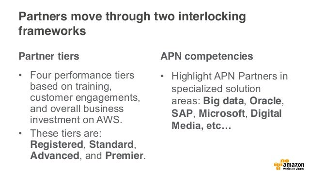 Agenda APN: Introduction to AWS Partner Programs • Tiers & Benefits • Programs : acceleration, competencies, SaaS, reselle...