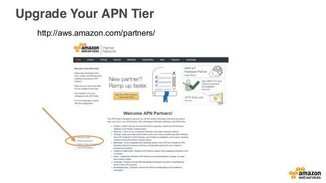 Agenda APN: Introduction to AWS Partner Programs • Tiers & Benefits • Programs • Upgrading • Training