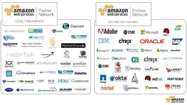Agenda APN: The Amazon Partnership Model • Intro to the APN • Technology Partnership • Consulting Partnership • APN Resour...