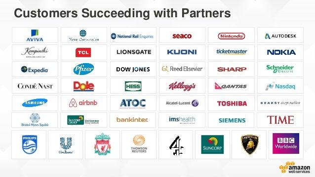 AWS Partnership Model
