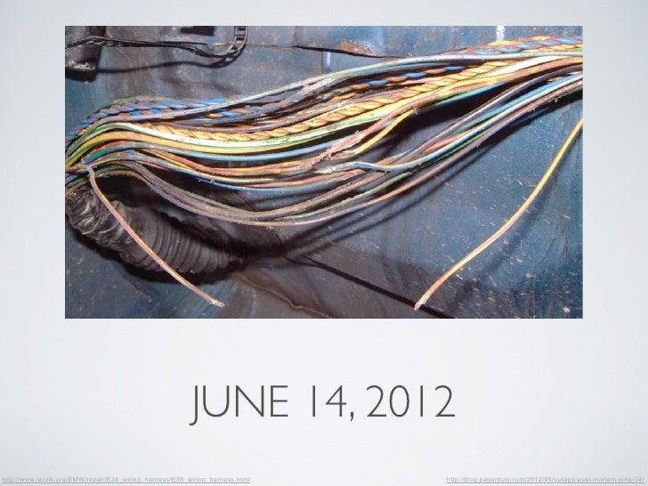 JUNE 14, 2012http://www.laczik.org/BMW/repair/E38_wiring_harness/E38_wiring_harness.html   http://blog.pagerduty.com/2012/...