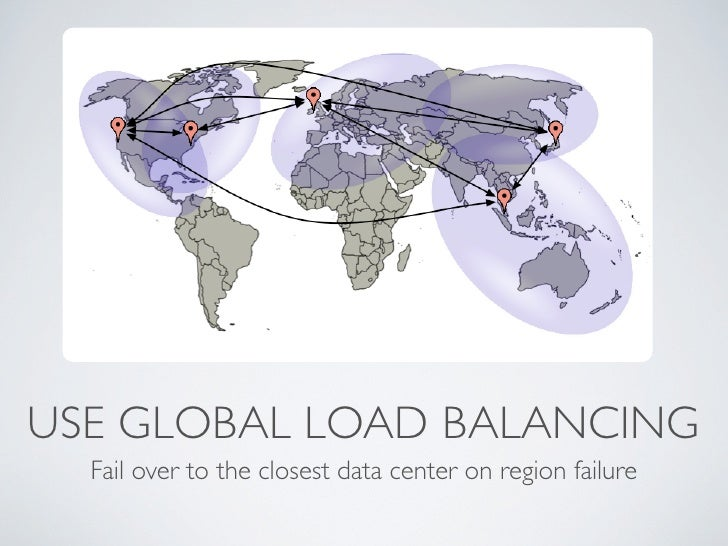 USE GLOBAL LOAD BALANCING  Fail over to the closest data center on region failure