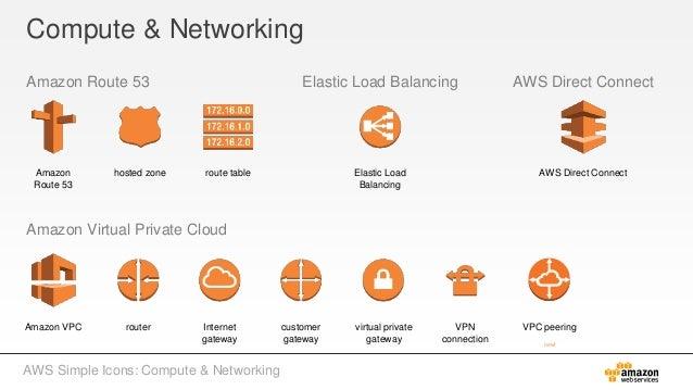 Amazon Cloudfront Icon