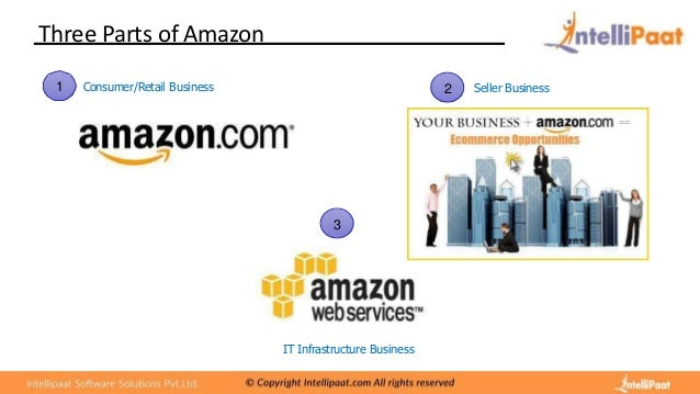 Three Parts of Amazon 1 Consumer/Retail Business IT Infrastructure Business 2 Seller Business 3 Intellipaat Software Solut...