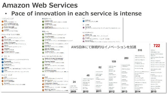 Amazon Web Services • Pace of innovation in each service is intense