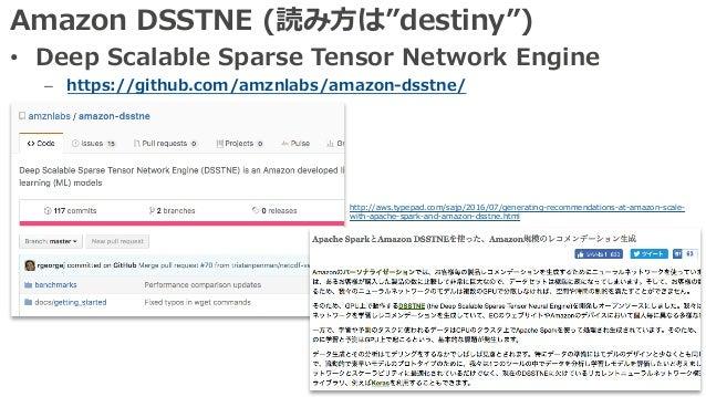 "Amazon DSSTNE (読み⽅は""destiny"") • Deep Scalable Sparse Tensor Network Engine – https://github.com/amznlabs/amazon-dsstne/ ht..."
