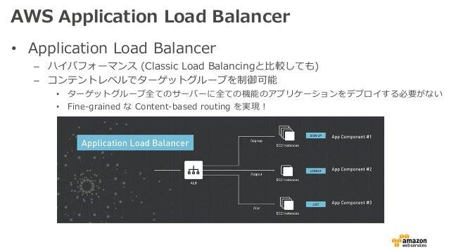 AWS Application Load Balancer • Application Load Balancer – ハイパフォーマンス (Classic Load Balancingと⽐較しても) – コンテントレベルでターゲットグループを...