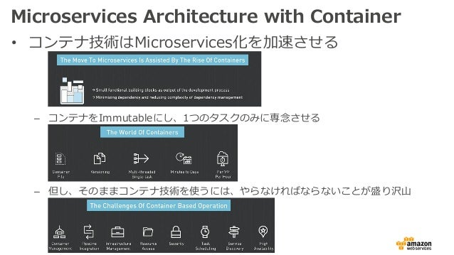 Microservices Architecture with Container • コンテナ技術はMicroservices化を加速させる – コンテナをImmutableにし、1つのタスクのみに専念させる – 但し、そのままコンテナ技術を...