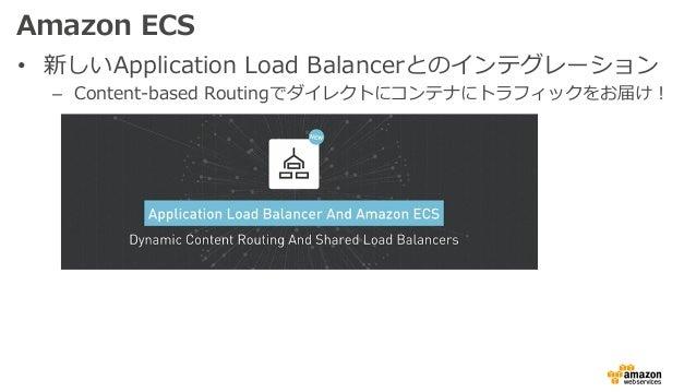 Amazon ECS • 新しいApplication Load Balancerとのインテグレーション – Content-based Routingでダイレクトにコンテナにトラフィックをお届け!