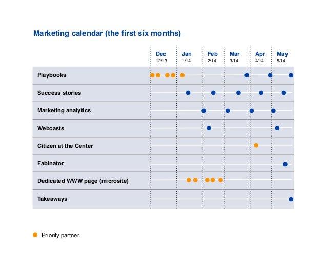 Amazon web services business plan
