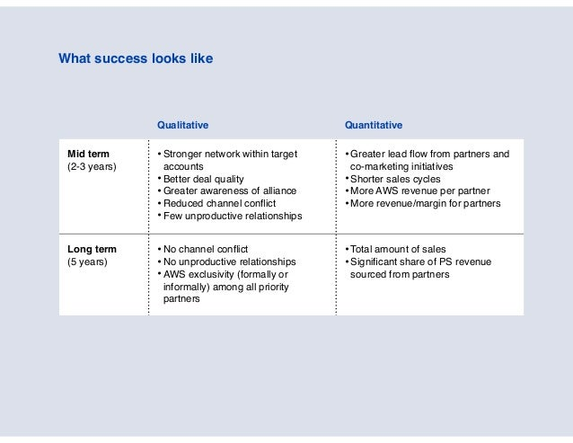 What success looks like Qualitative Quantitative Mid term (2-3 years) •Stronger network within target accounts •Better dea...