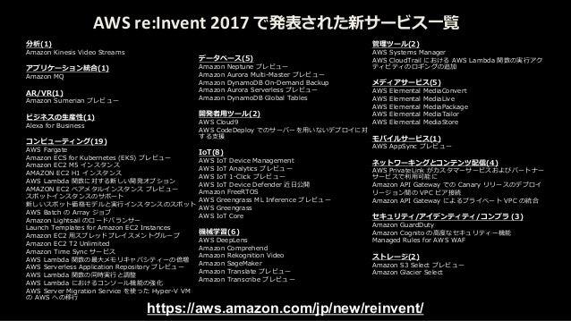 AWSre:Invent2017で発表された新サービス⼀覧 分析(1) Amazon Kinesis Video Streams アプリケーション統合(1) Amazon MQ AR/VR(1) Amazon Sumerian プレビュー...