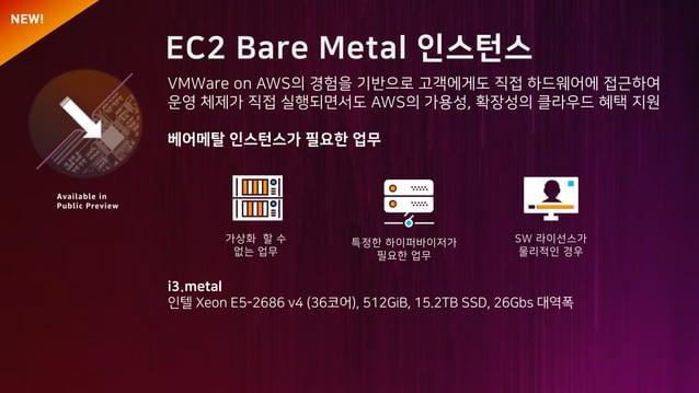 97 6M A MW NEW! JAKN R 5KG z r v k 5KG k i Available in Public Preview k k GK k z U,( MW LR 9/ ,020 b. -0 % / , V6 /(,H6 G...