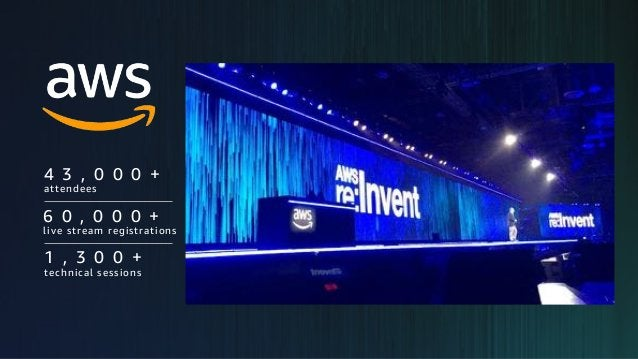 4 3 , 0 0 0 + attendees 1 , 3 0 0 + technical sessions 6 0 , 0 0 0 + live stream registrations