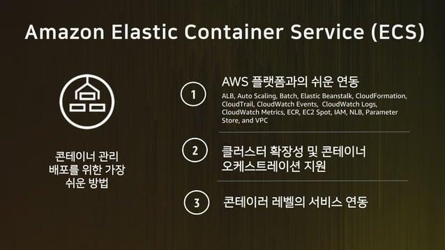 3 ALB, Auto Scaling, Batch, Elastic Beanstalk, CloudFormation, CloudTrail, CloudWatch Events, CloudWatch Logs, CloudWatch ...