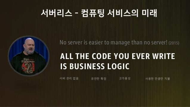 No server is easier to manage than no server! (2015) ALL THE CODE YOU EVER WRITE IS BUSINESS LOGIC k
