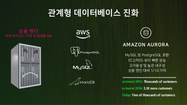 tp 상용 벤더 비싼 라이선스 가격 및 폐쇄형 SW 5A5LCB 5HECE5 AdGE D T RGE 97,)F8G k ) k re:Invent 2015: Thousands of customers re:Invent 201...