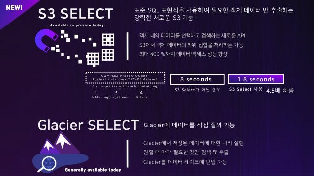 r t 5D G- r k . NEW! v Available in preview today GE r o G-F, F9 97G 8 seconds S3 Select가 아닌 경우 1.8 seconds S3 Select 사용 4...