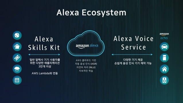 5W bM 9OZ c - 5KG NZOQN Alexa Voice Service ~ v k 5KG 5GF% B I% Alexa Skills Kit