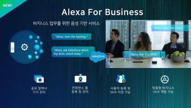 "5W bM :Z 6 UY NEW! ""Alexa, start the meeting."" ""Alexa, dial 555-8000."" ""Alexa, lower the blinds."" ""Alexa, ask Salesforce w..."