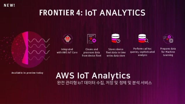FRONTIER 4: ZG 5B5 KG 7F N E W ! 5JF ZG 5YMWc UO H Integrated with AWS IoT Core Performs ad hoc queries, sophisticated ana...