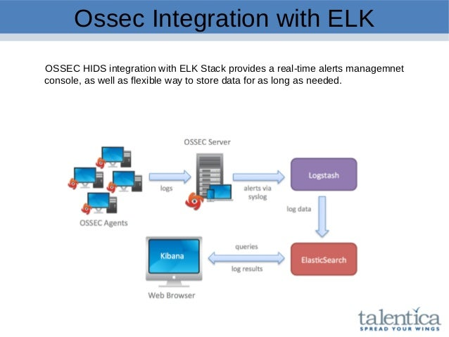 Ossec Integration with ELK OSSEC HIDS integration with ELK Stack provides a real-time alerts managemnet console, as well a...