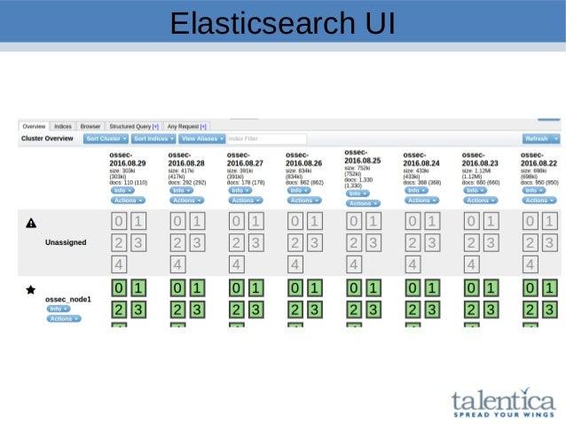 Elasticsearch UI