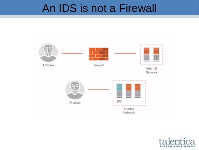 An IDS is not a Firewall